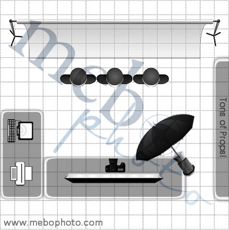 MeboPhoto Photo Booth Setup Diagram